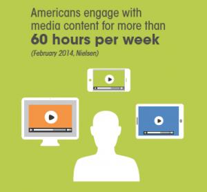 Amer-media-engagemnt-feb2014