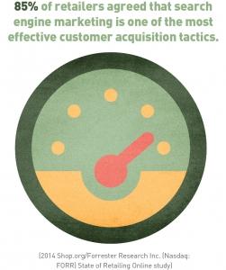 acquisition_tactics
