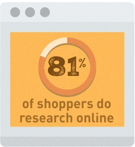 onlineresearch