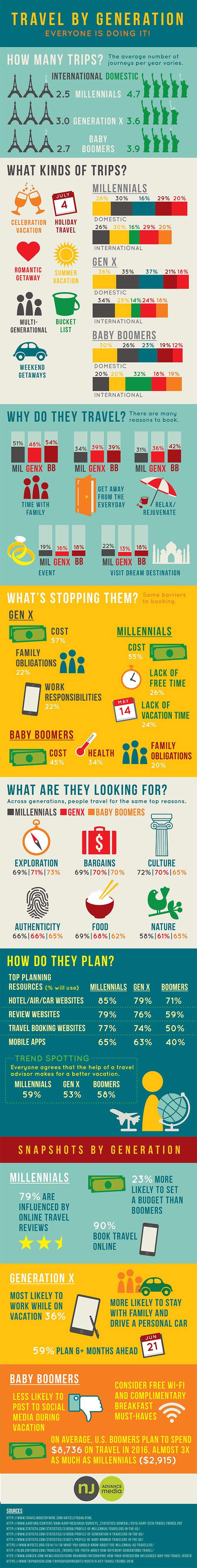 travel-infographic_web