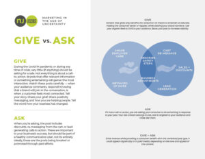 Give vs. Ask