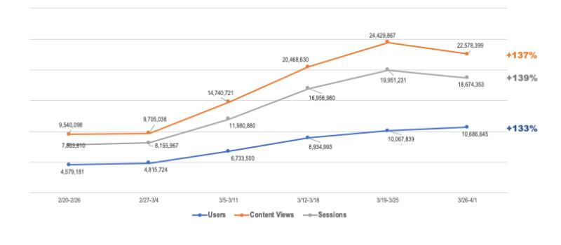 weekly-traffic-trend-nj
